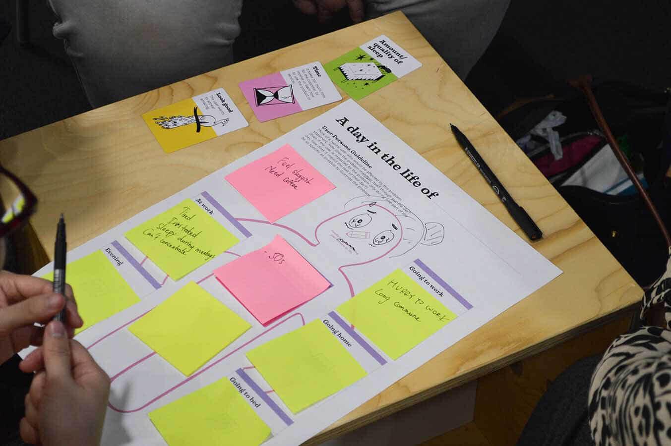 worldofinsights-SDN_DesignThinking_event-5