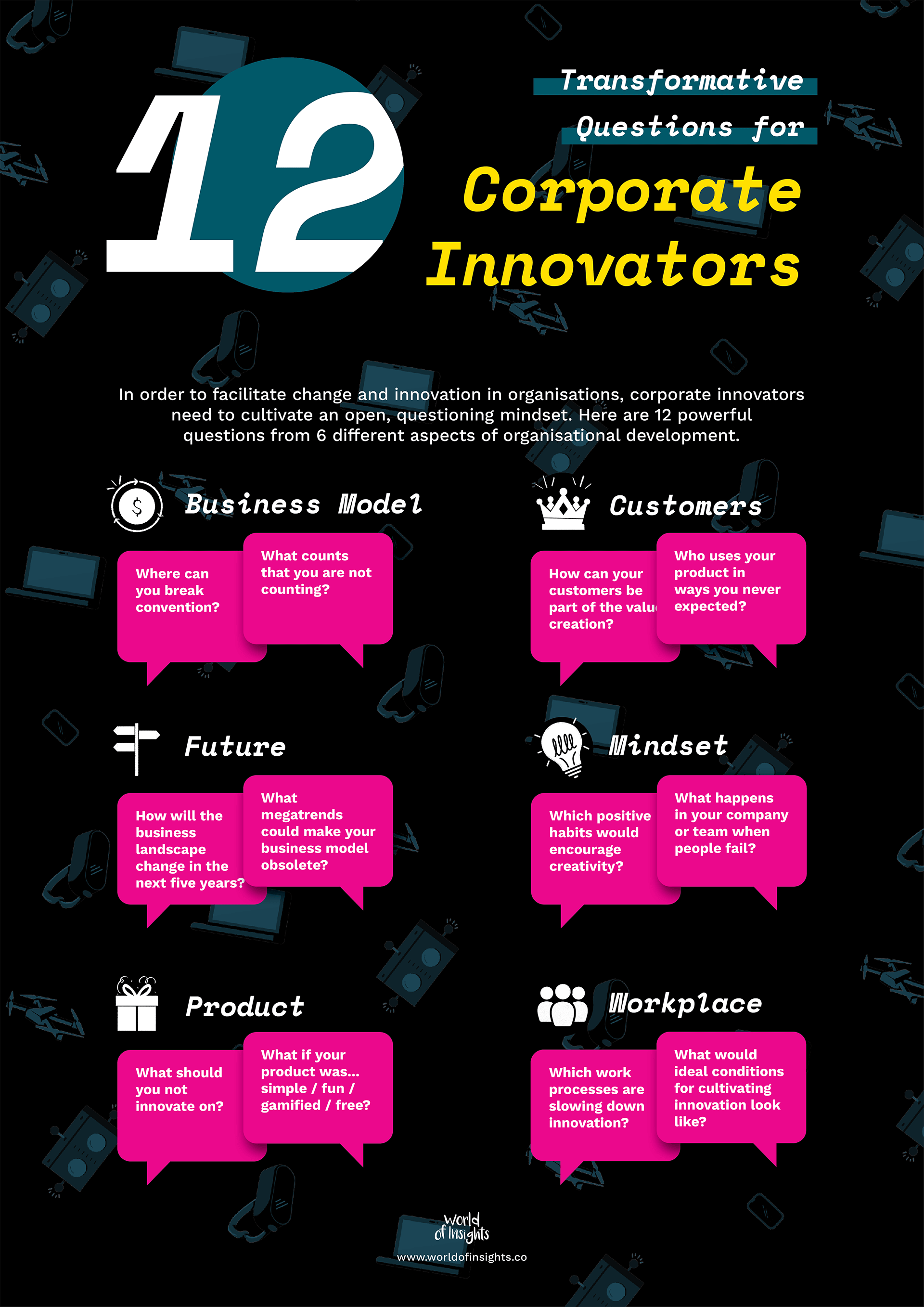 Inforgraphic: 8 Skills and Traits to Develop Yourself as a Design Thinking Leader