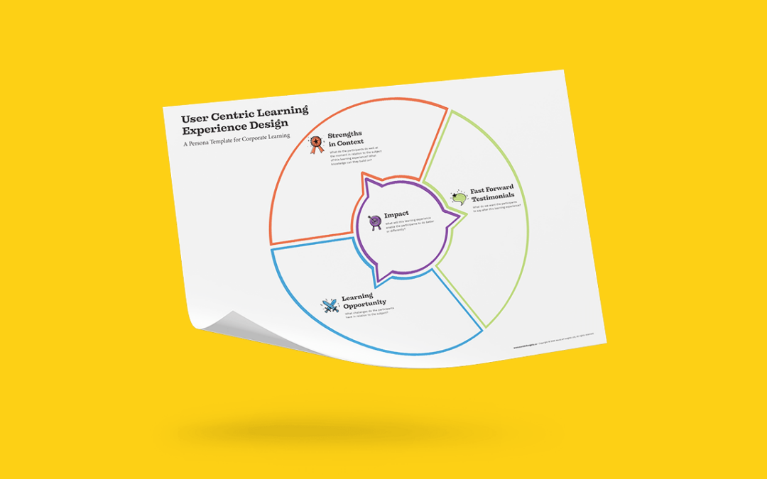 How to Design User-Centric Learning Experiences (free template)
